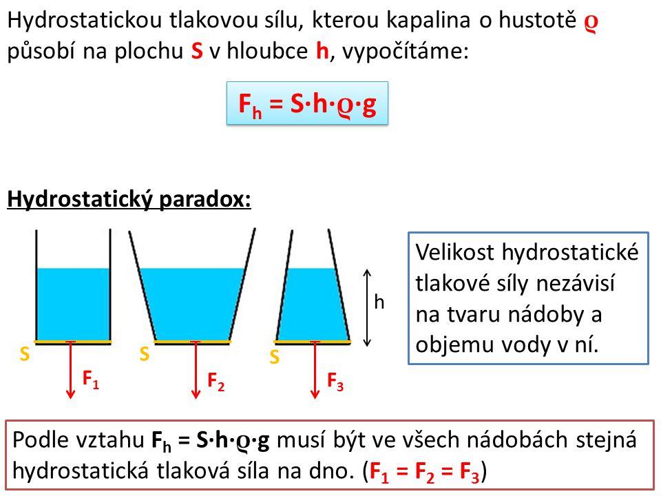 Hydrostatickou tlakovou sílu, kterou kapalina o hustotě ρ působí na plochu S v hloubce h, vypočítáme: Hydrostatický paradox:
