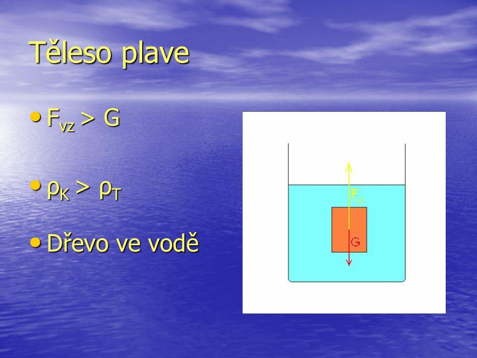 Těleso plave Fvz > G ρK > ρT Dřevo ve vodě