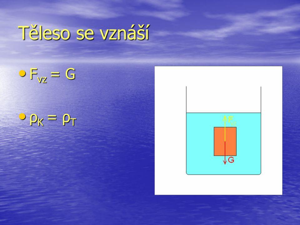 Těleso se vznáší Fvz = G ρK = ρT