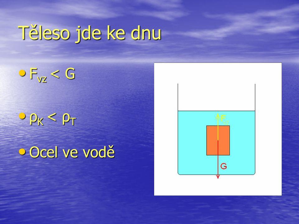 Těleso jde ke dnu Fvz < G ρK < ρT Ocel ve vodě