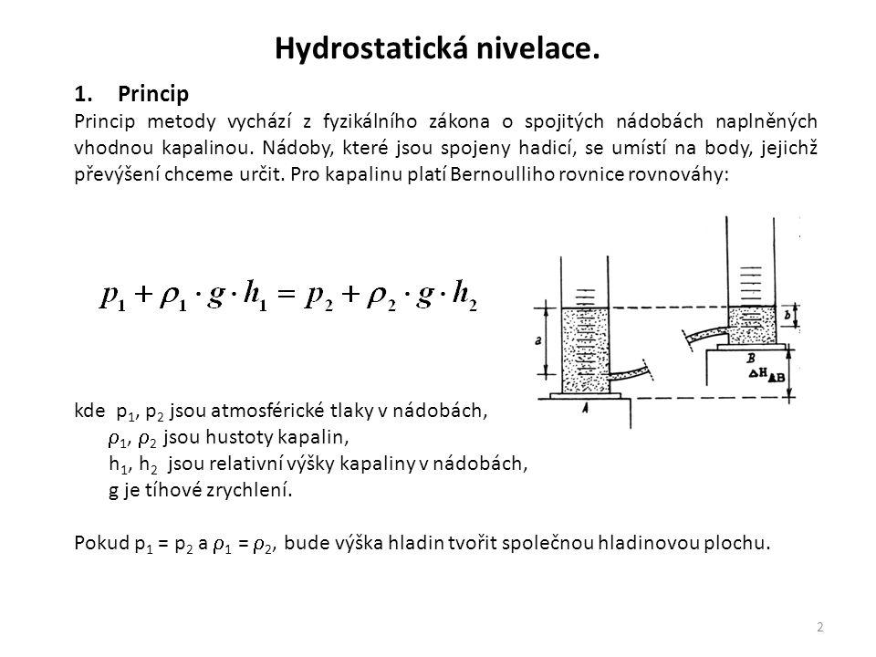 Hydrostatická nivelace.