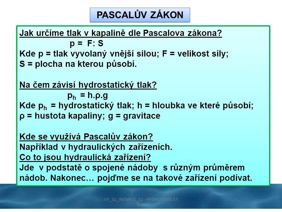 VY_32_INOVACE_11 - HYDROSTATICKÝ TLAK