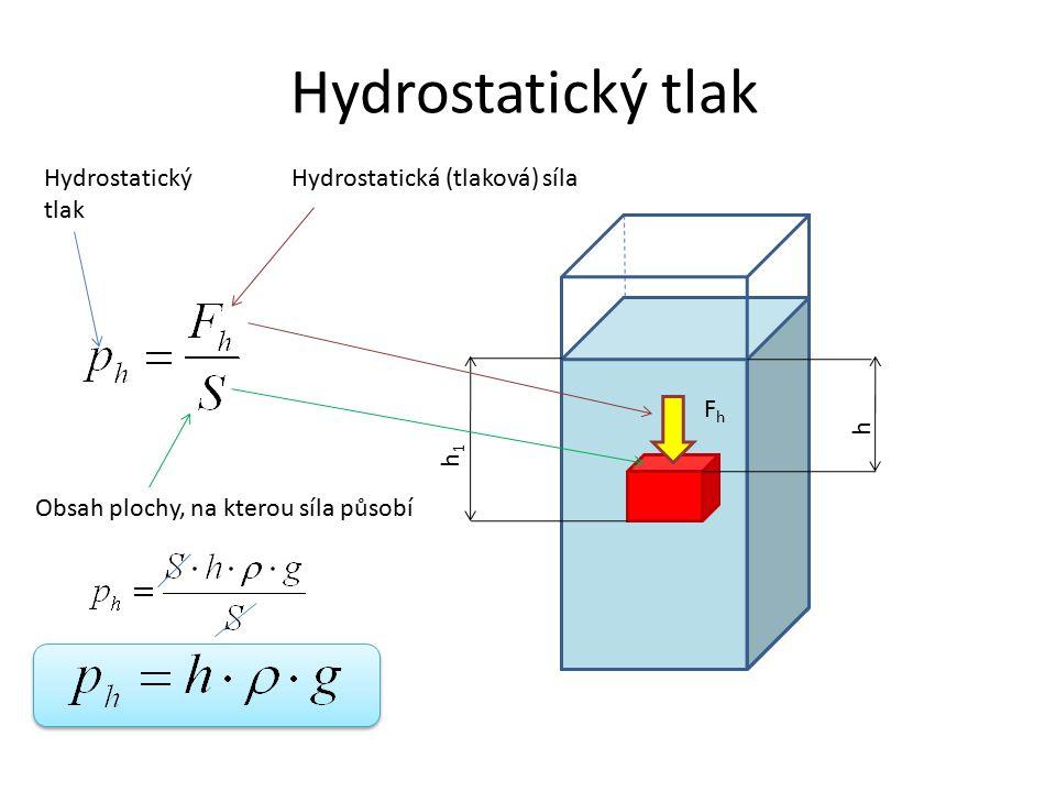 Hydrostatický tlak Hydrostatický tlak Hydrostatická (tlaková) síla Fh