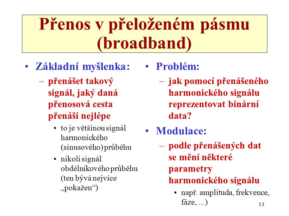 Přenos v přeloženém pásmu (broadband)