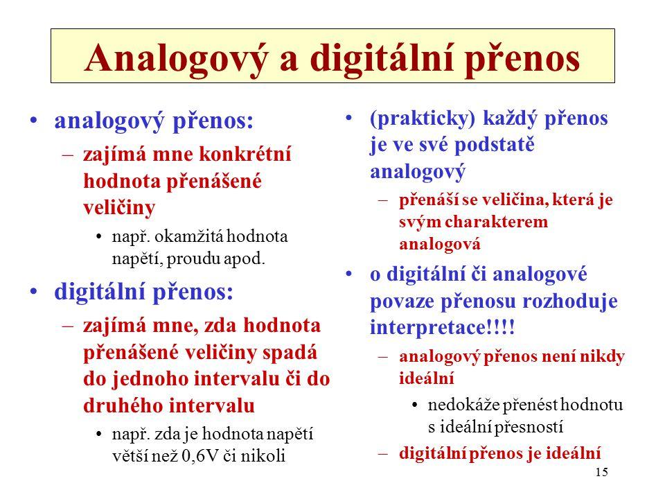 Analogový a digitální přenos