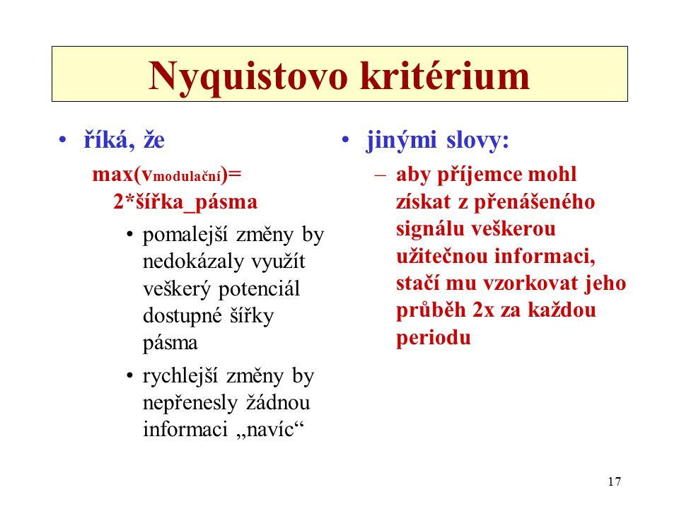 Nyquistovo kritérium říká, že jinými slovy: