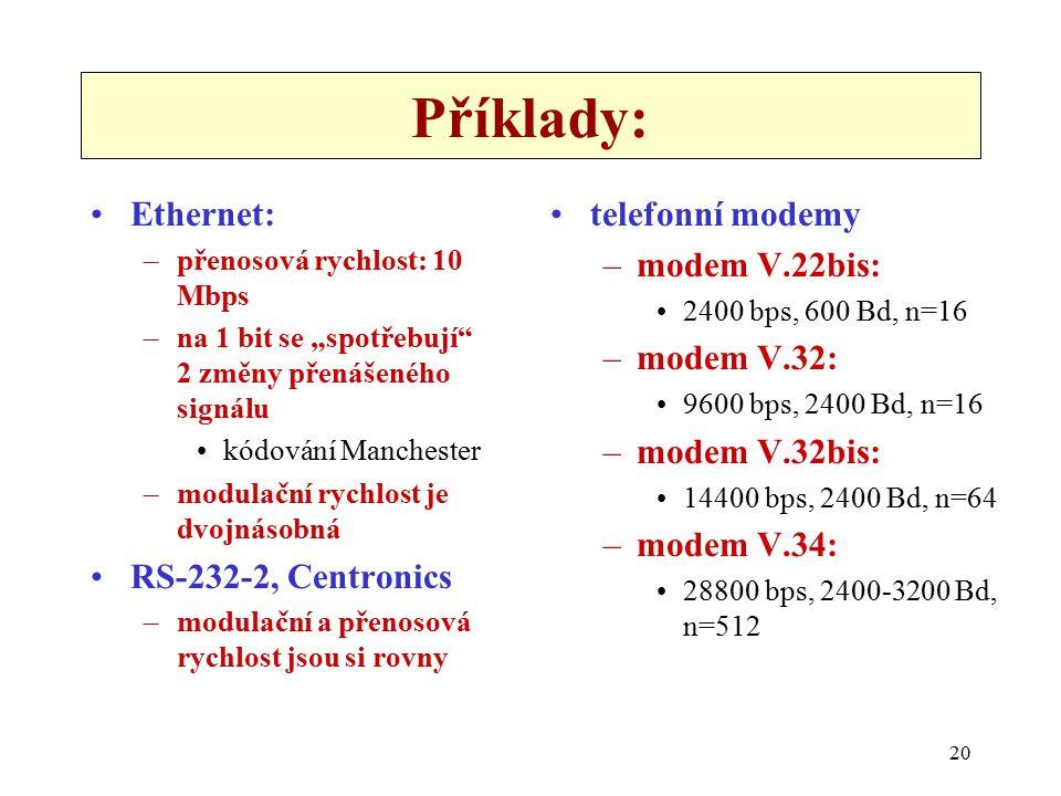Příklady: Ethernet: RS-232-2, Centronics telefonní modemy