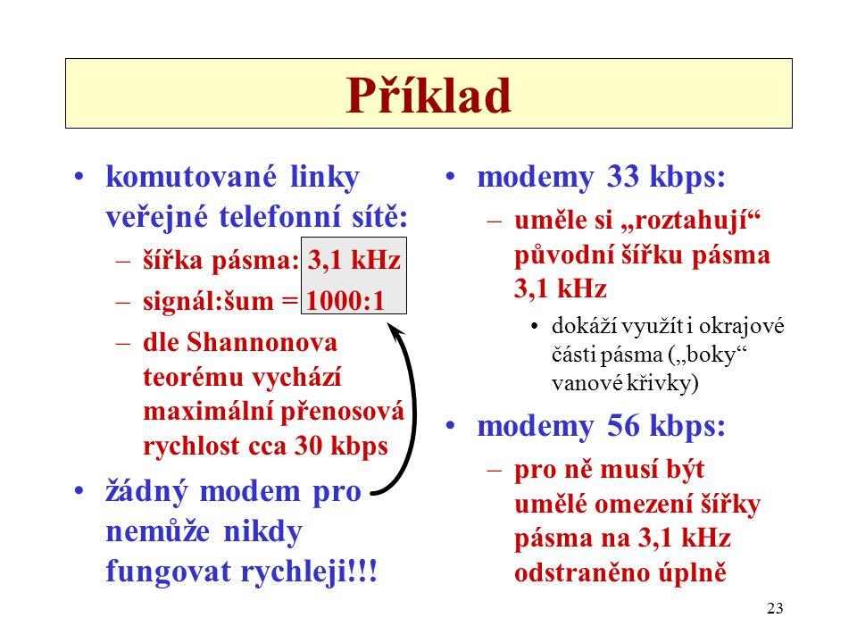 Příklad komutované linky veřejné telefonní sítě: