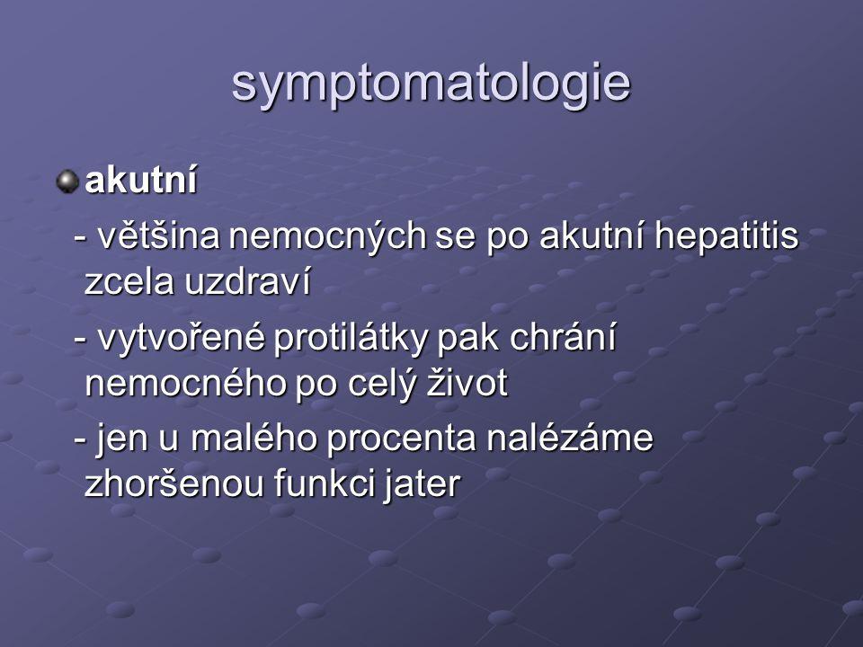 symptomatologie akutní