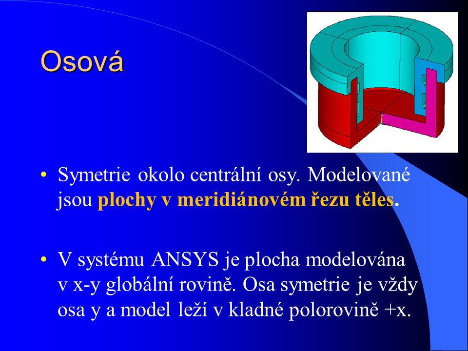 Osová Symetrie okolo centrální osy. Modelované jsou plochy v meridiánovém řezu těles.