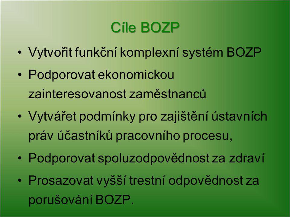 Cíle BOZP Vytvořit funkční komplexní systém BOZP