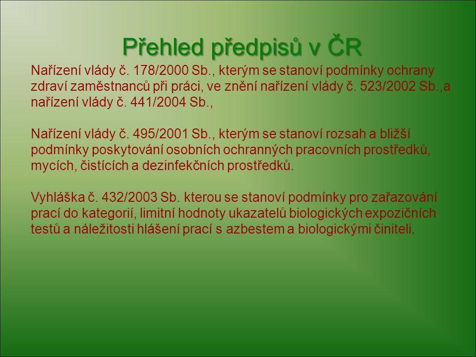 Přehled předpisů v ČR