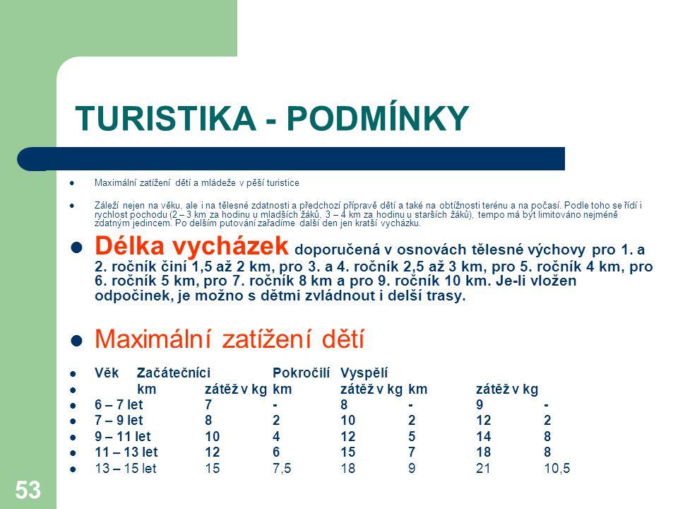 TURISTIKA - PODMÍNKY Maximální zatížení dětí a mládeže v pěší turistice.