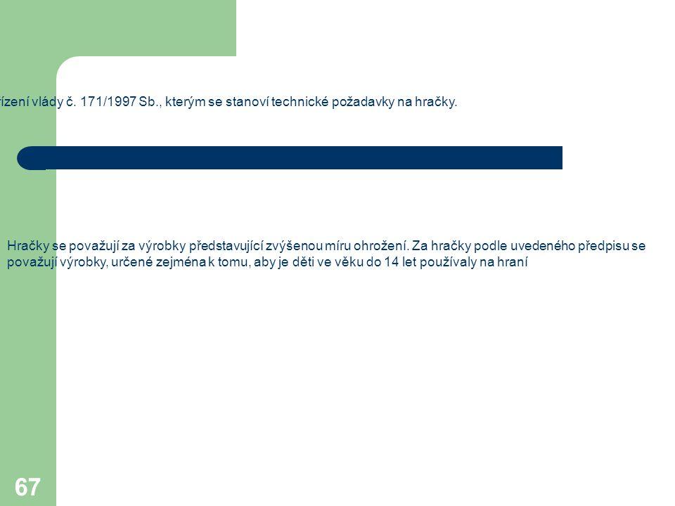 ~ Nařízení vlády č. 171/1997 Sb., kterým se stanoví technické požadavky na hračky.