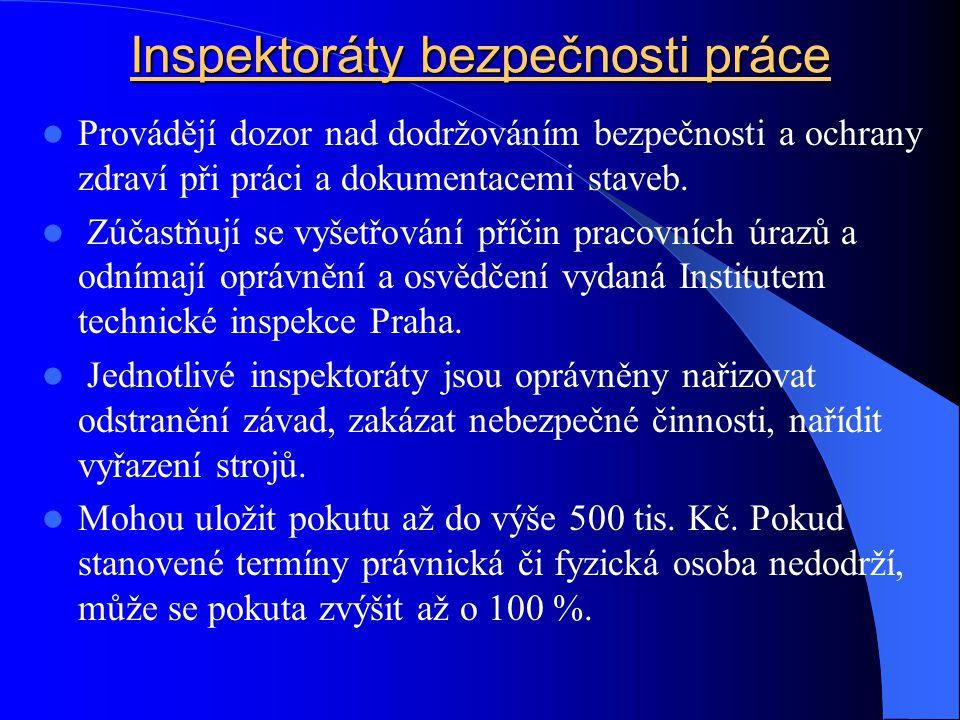 Inspektoráty bezpečnosti práce