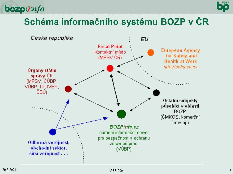 Schéma informačního systému BOZP v ČR