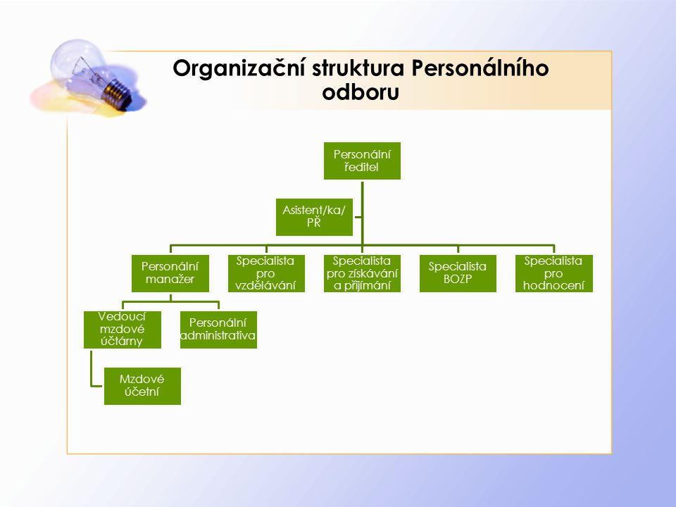Organizační struktura Personálního odboru
