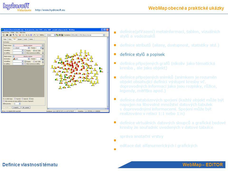 WebMap obecně a praktické ukázky