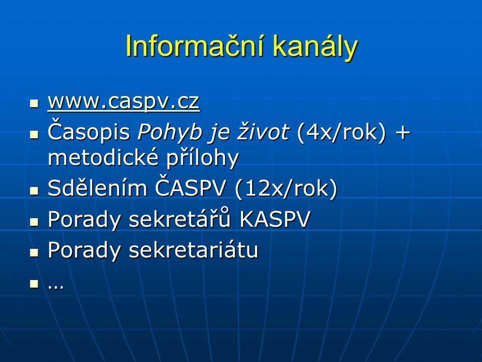 Informační kanály www.caspv.cz