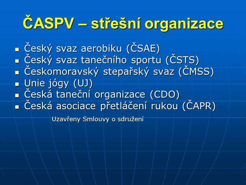 ČASPV – střešní organizace