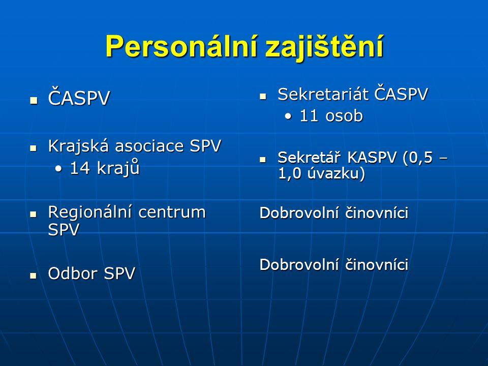 Personální zajištění ČASPV 14 krajů Sekretariát ČASPV 11 osob