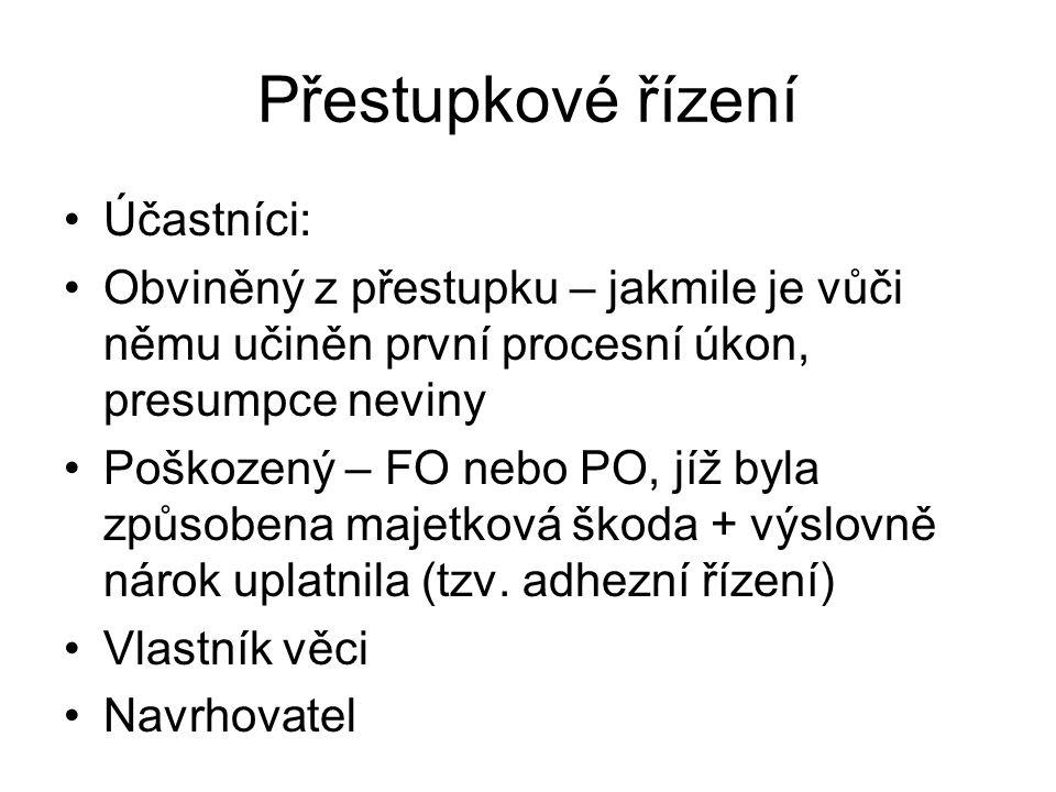 Přestupkové řízení Účastníci: