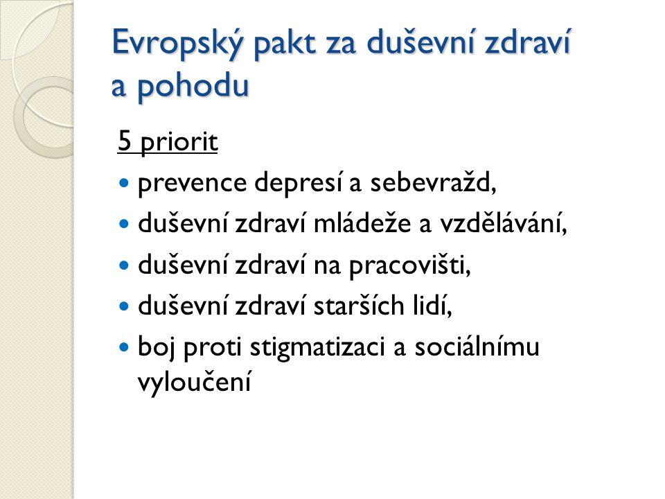 Evropský pakt za duševní zdraví a pohodu