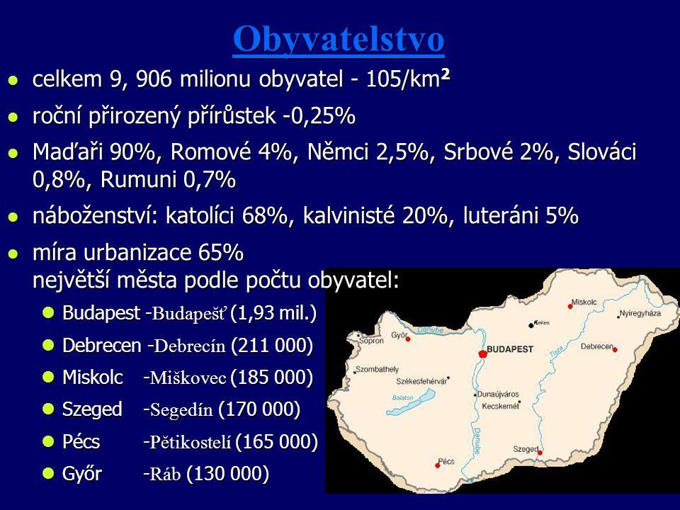 Obyvatelstvo celkem 9, 906 milionu obyvatel - 105/km2