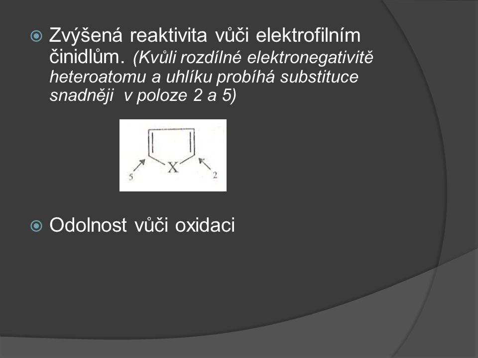 Zvýšená reaktivita vůči elektrofilním činidlům