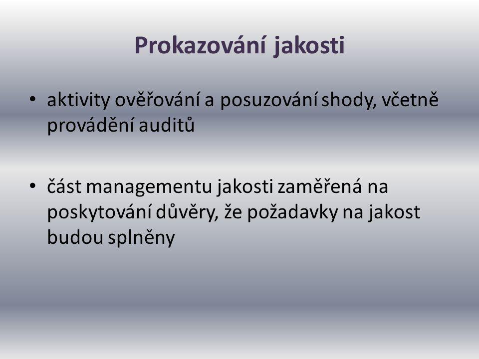 Prokazování jakosti aktivity ověřování a posuzování shody, včetně provádění auditů.