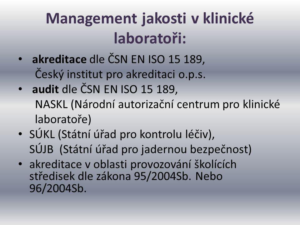 Management jakosti v klinické laboratoři: