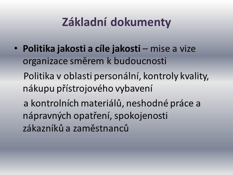 Základní dokumenty Politika jakosti a cíle jakosti – mise a vize organizace směrem k budoucnosti.