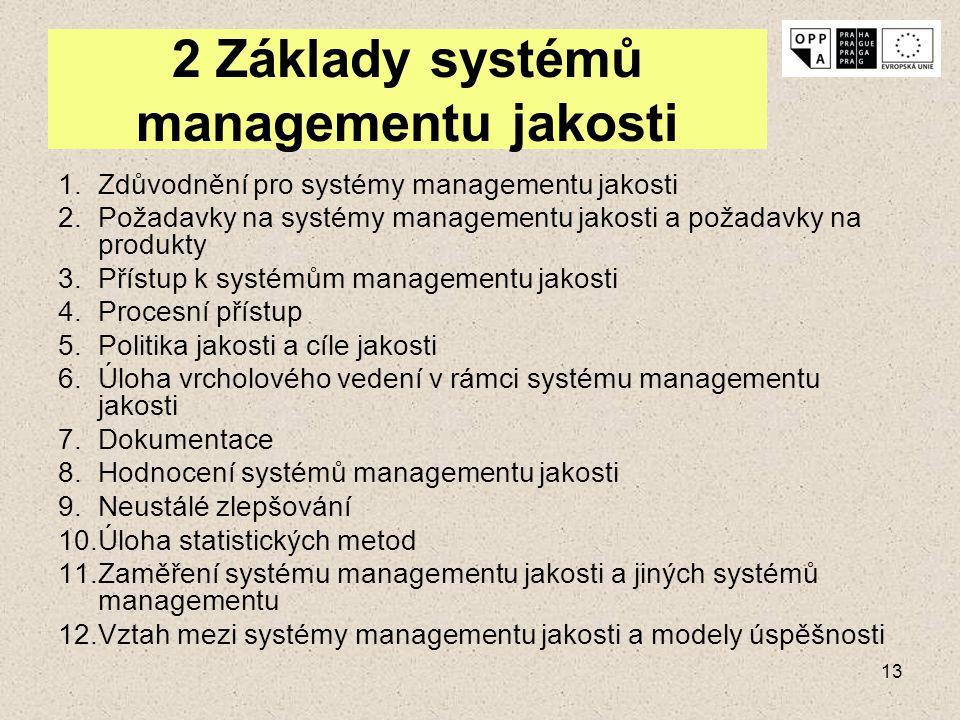 2 Základy systémů managementu jakosti