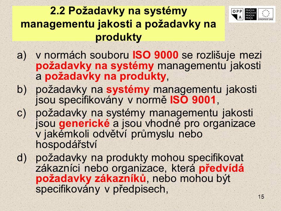 2.2 Požadavky na systémy managementu jakosti a požadavky na produkty