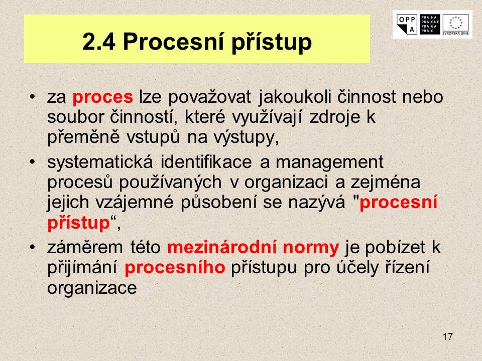 2.4 Procesní přístup za proces lze považovat jakoukoli činnost nebo soubor činností, které využívají zdroje k přeměně vstupů na výstupy,