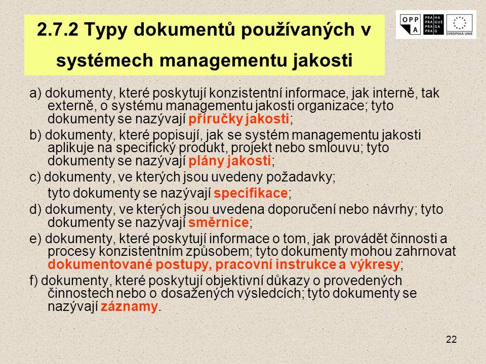 2.7.2 Typy dokumentů používaných v systémech managementu jakosti