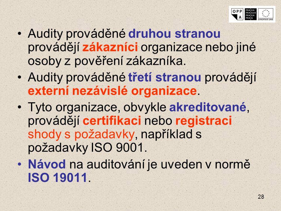 Audity prováděné druhou stranou provádějí zákazníci organizace nebo jiné osoby z pověření zákazníka.
