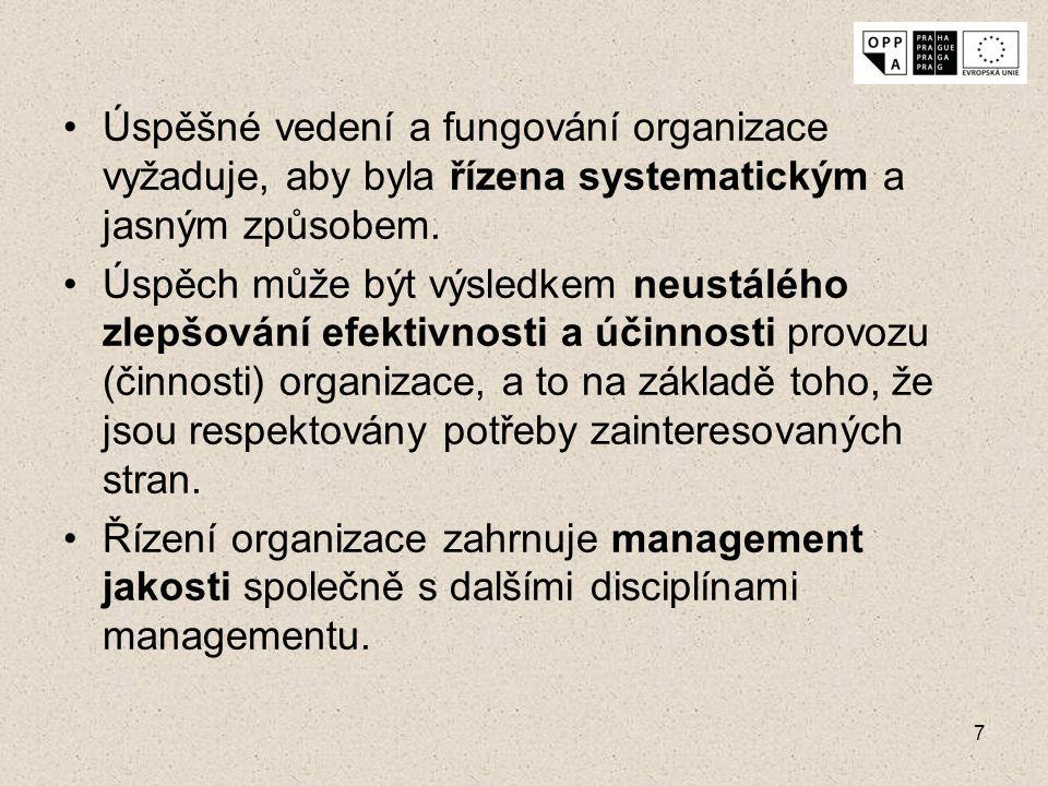 Úspěšné vedení a fungování organizace vyžaduje, aby byla řízena systematickým a jasným způsobem.
