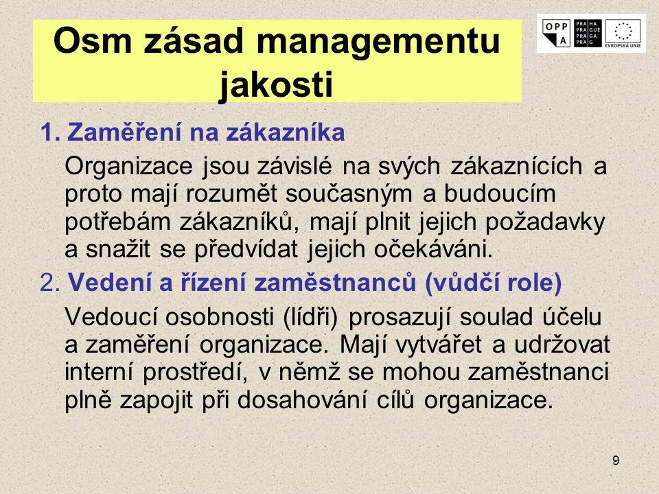 Osm zásad managementu jakosti