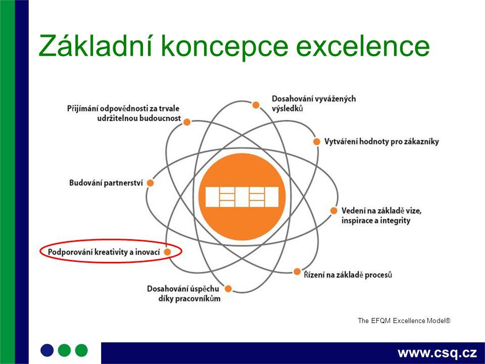 Základní koncepce excelence