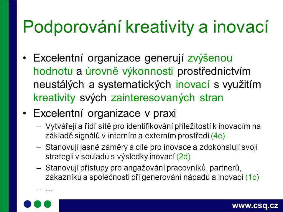 Podporování kreativity a inovací