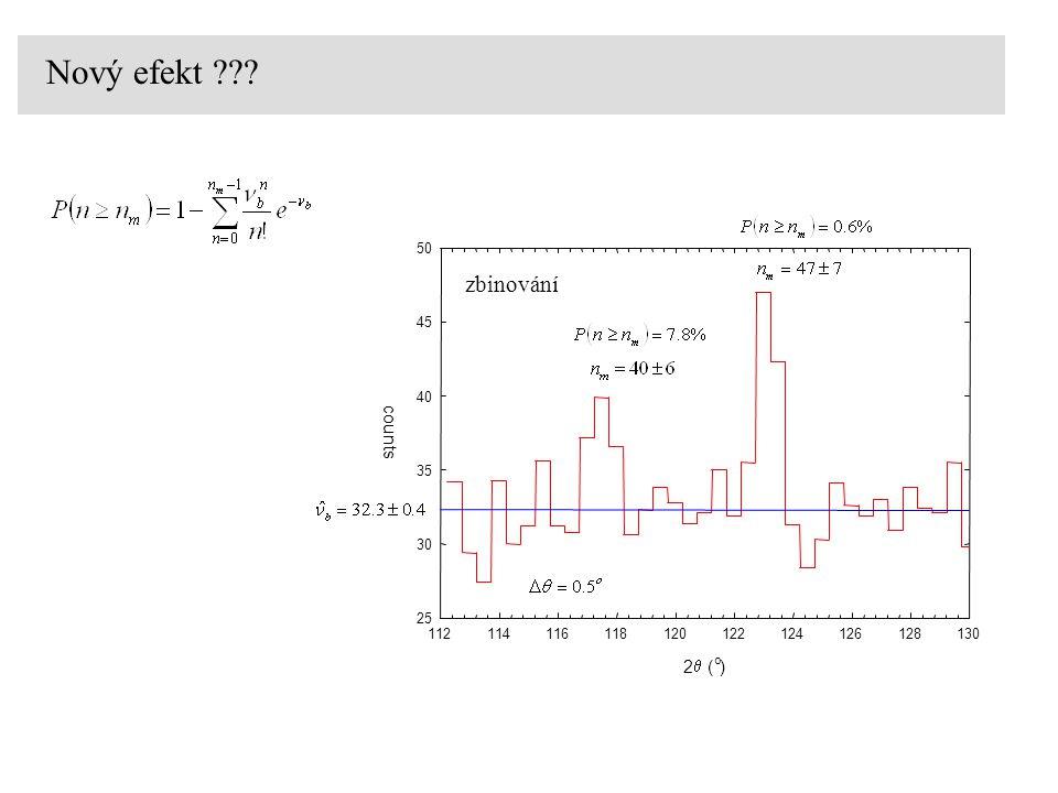 Nový efekt zbinování 2 q ( ) counts 112 114 116 118 120 122 124