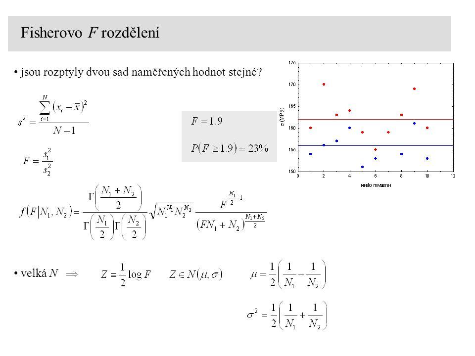 Fisherovo F rozdělení jsou rozptyly dvou sad naměřených hodnot stejné