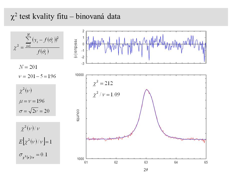 c2 test kvality fitu – binovaná data