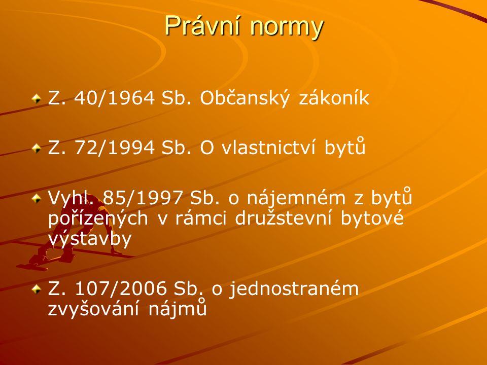 Právní normy Z. 40/1964 Sb. Občanský zákoník