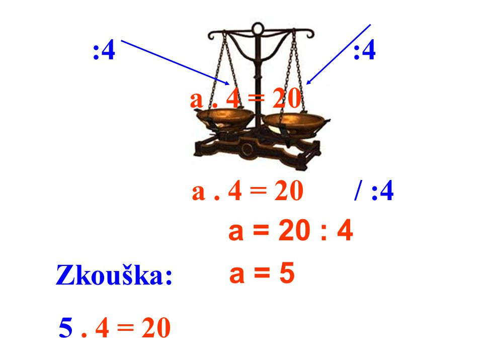 :4 :4 a . 4 = 20. a . 4 = 20. / :4. a = 20 : 4. a = 5. Zkouška:
