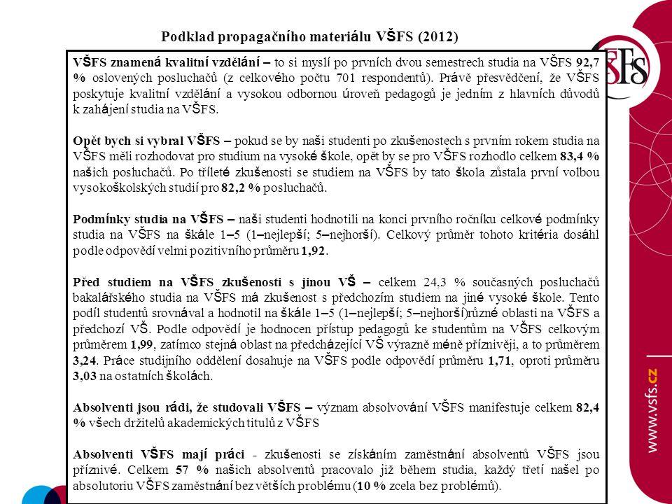 Podklad propagačního materiálu VŠFS (2012)