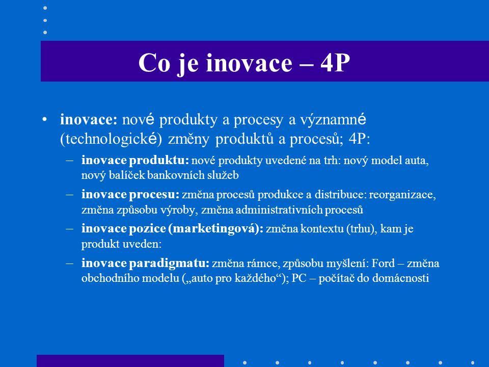 Co je inovace – 4P inovace: nové produkty a procesy a významné (technologické) změny produktů a procesů; 4P:
