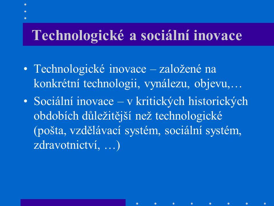 Technologické a sociální inovace