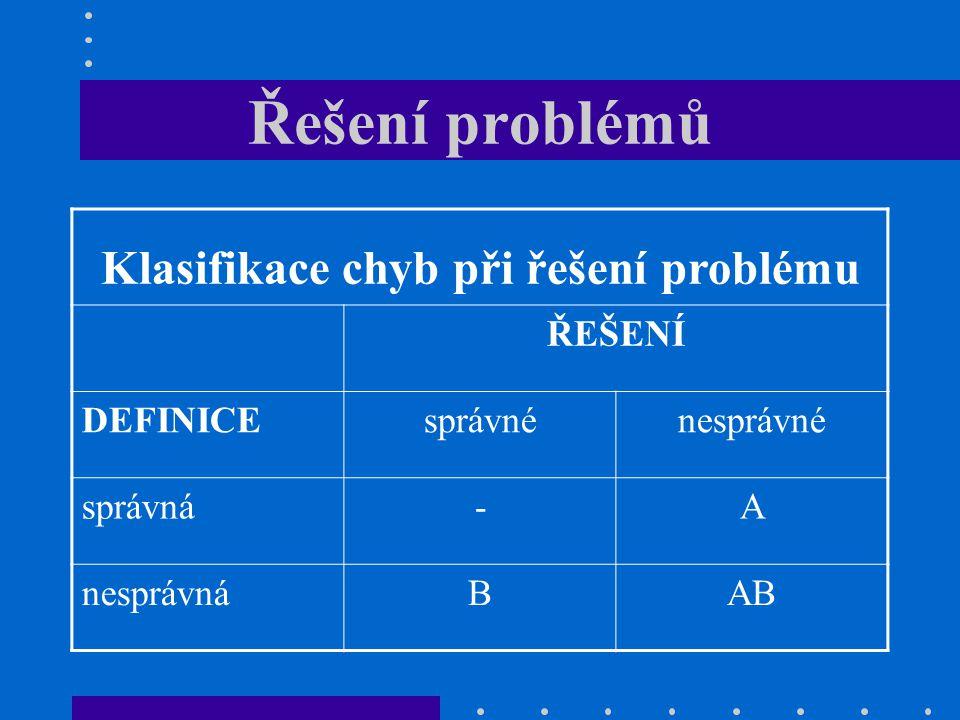 Klasifikace chyb při řešení problému